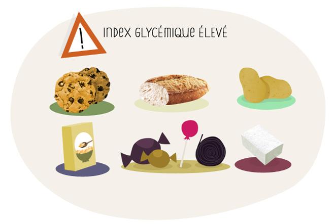 Index glycémiques élevés