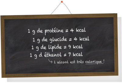 Equivalence macronutriments calories