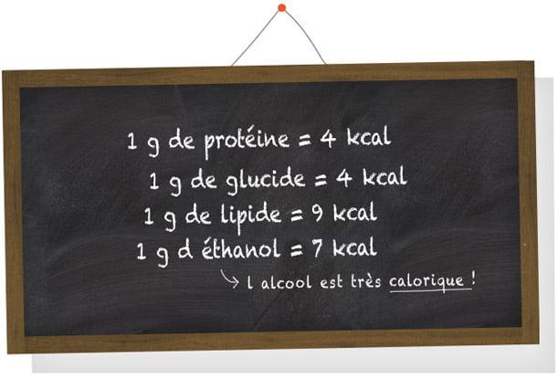 Equivalences caloriques des macronutriments