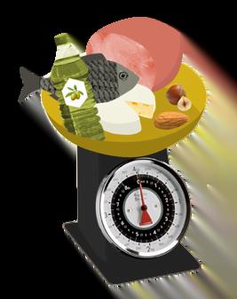 Graisses et calories