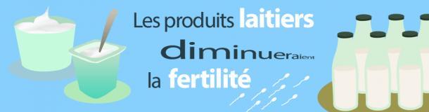 Les-produits-laitiers-diminueraient-la-fertilité-610x160
