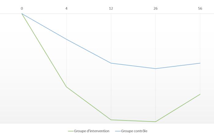Graph substituts de repas v2
